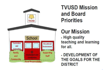 graphic of TVUSD school house priorities logo