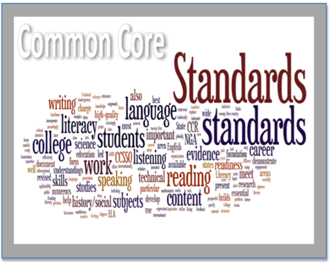 Word cloud image with various words pertaining to Common Core Standards