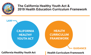 california healthy youth act and health curriculum framework model