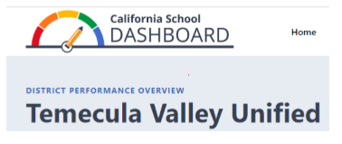 California State Dashboard Graphic